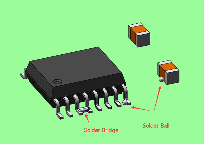 solder ball and solder bridge